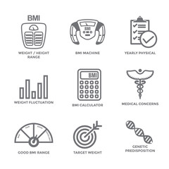 BMI - Body Mass Index Icon Set with BMI Machine, weight scale, etc