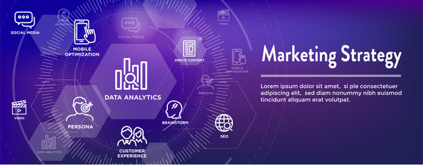 Marketing Strategy Web Header Hero Image Banner with inbound lead generation, chat, and seo ideas