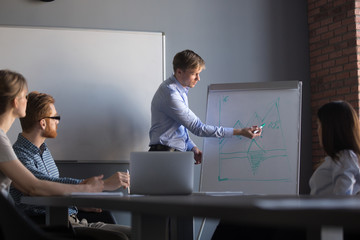 Serious male speaker or presenter diving flipchart presentation explaining new strategy or business plan to colleagues, businessman train or teach coworkers during company team meeting in office.