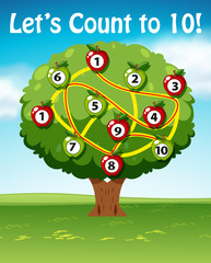 lets count to ten tree