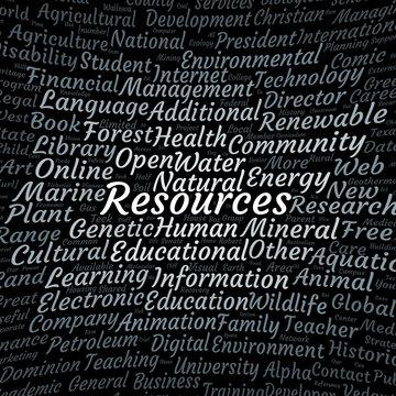 Resources word cloud