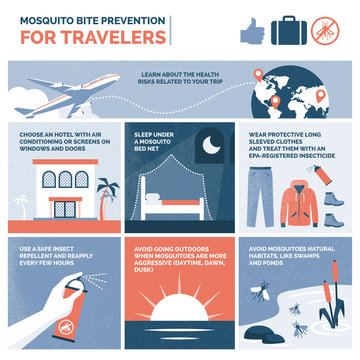 Mosquito bite prevention for travelers infographic