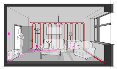Diagram of a single room furnished with furniture heated with wall heating and with electric installations
