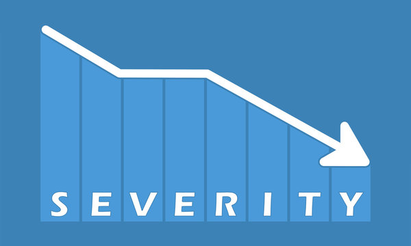 Severity - decreasing graph