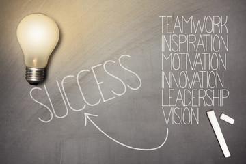 Success text on blackboard with light bulb
