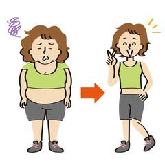 フィットネスウェアを着た中年女性のダイエット経過
