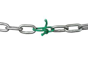 Broken Chain, the Weakest Link