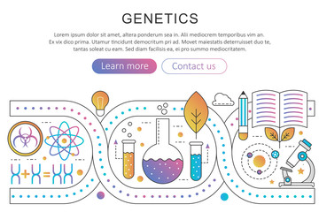 Panoramic template poster of genetic engineering, nanotechnology and bio modification concept in trendy flat gradient line gradient vector illustration.