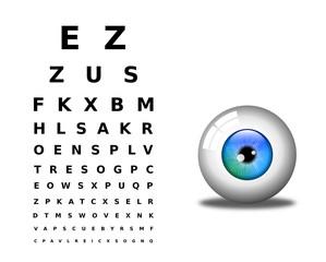 Medical examination and concept perfect vision