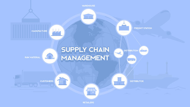 supply chain management typography text with explanation perferct fot presentation and web banner