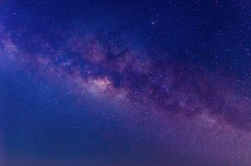 Milky way on sky with star background.