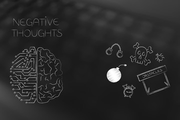 stressed thoughts circuit and human brain next to fear-themed icons