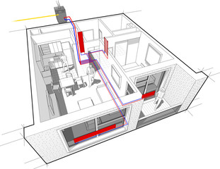 Perspective cutaway diagram of a one bedroom apartment completely furnished with hot water radiator heating and gas water boiler as source of energy for heating
