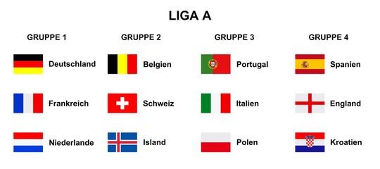 Fußball. Liga A. Gruppe 1