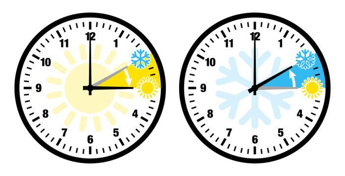 Zeitumstellung Uhren Symbole Zahlen Blass Schwarz