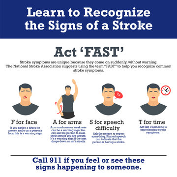Stroke symptoms. Infographic elements.