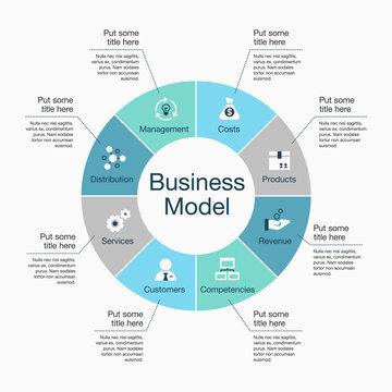 Infographic for business model visualization template with colorful pie chart and icons, isolated on light background. Easy to use for your website or presentation.