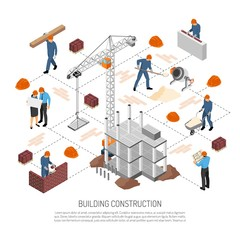 Isometric Building Construction Flowchart
