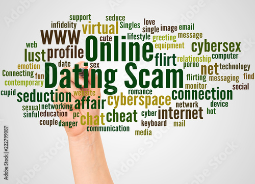 Online Dating-Wort Cloud
