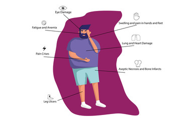 Sickle cell disease symptoms. Illustration of the caucasian man suffering from the sickness