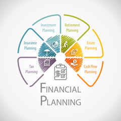 Financial Planning Business Consultant Wheel Infographic