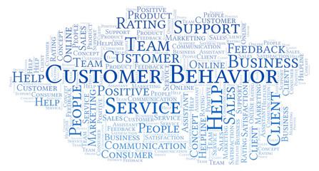 Customer Behavior word cloud.