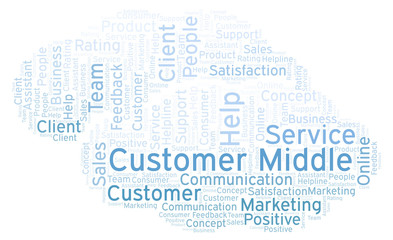Customer Middle word cloud.