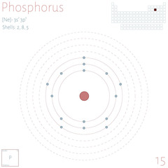 Large and colorful infographic on the element of Phosphorus.