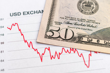 US dollar exchange rate: US 50 dollar bill placed on a red graph showing decrease in currency exchange rate