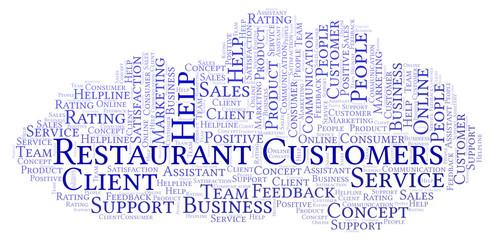 Restaurant Customers word cloud.