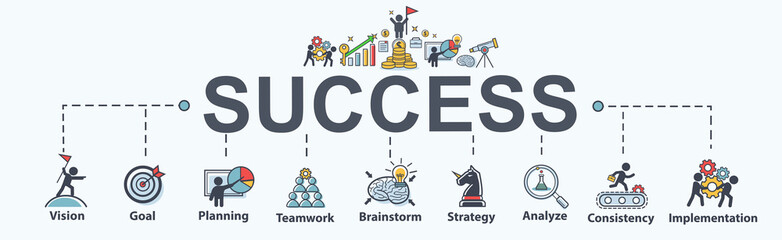 Success banner web icon set, vision, goal, planning, target, Strategy, doing, teamwork, consistency for success. minimal vector infographic concept.
