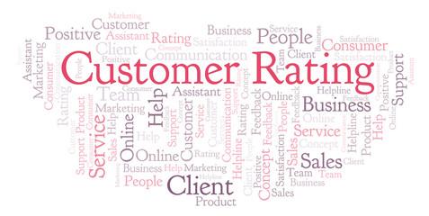 Customer Rating word cloud.
