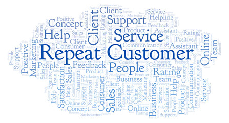 Repeat Customer word cloud.