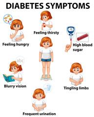 Girl with diabetes symptoms diagram