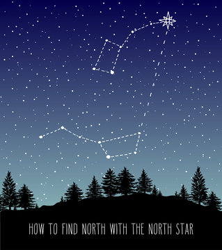 How to find North constellations