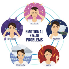Emotional health problems and symptoms of stress - hysterics, insomnia, headache, depression, anger. Vector