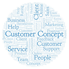 Customer Concept word cloud.