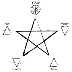 Ether. Air. Earth. Fire. Water. Pentagram with five elements. Vector illustration
