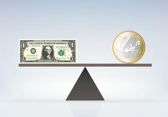 La valeur de l'euro et du dollar en équilibre sur une balance.