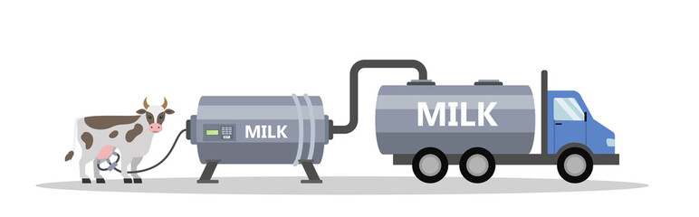 Cow and milking machine. Automatic milk production