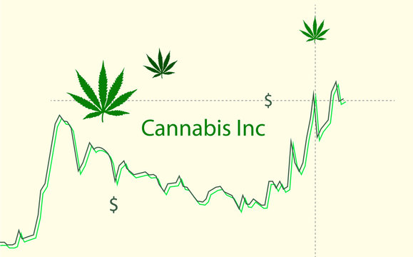 Cannabis Inc. Illustration of Pot Stock Market.