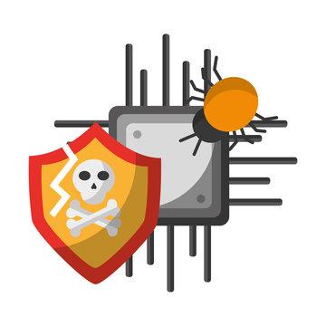 data protection motherboard circuit danger virus