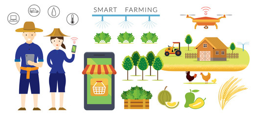 Thailand Smart Farmer and Farming Concept, Modern Agriculture and Market, Internet of Things