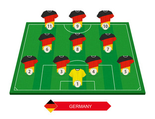 Germany football team lineup on soccer field