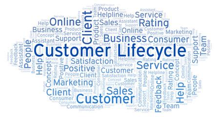 Customer Lifecycle word cloud.