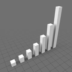 Compound growth histogram