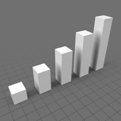 Linear growth histogram
