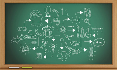 3d blackboard background with chemestry sketch