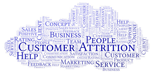 Customer Attrition word cloud.