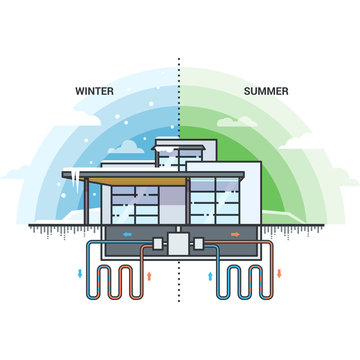 Vector illustration of modern house with system of using of geothermal energy for heating. Eco friendly geothermal solution for summer and winter seasons.
